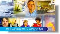 Most viewed MTTV videos in March