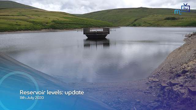 Preview of - Reservoir levels: update